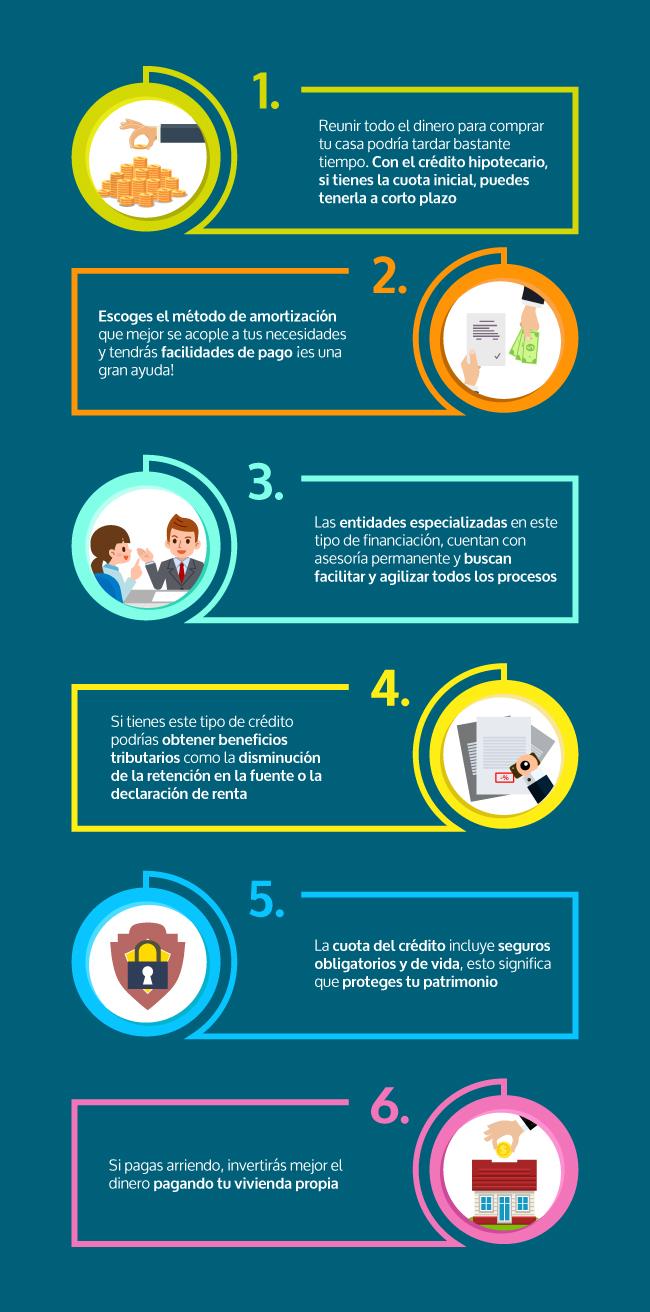 ventajas-del-crédito-hipotecario.jpg