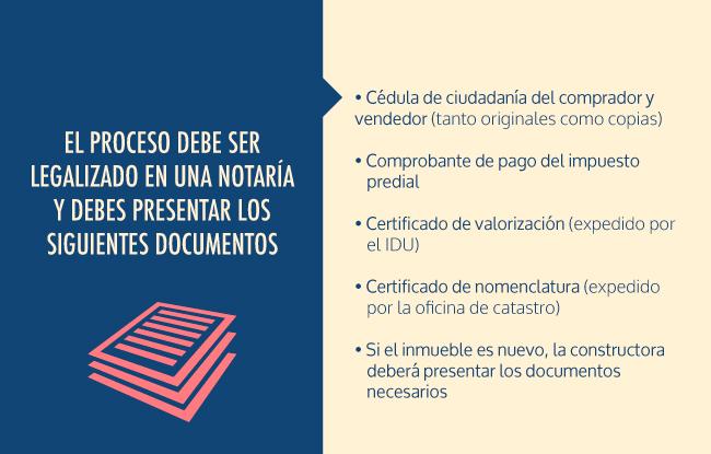 documentos-para-la-escrituración-de-vivienda.jpg