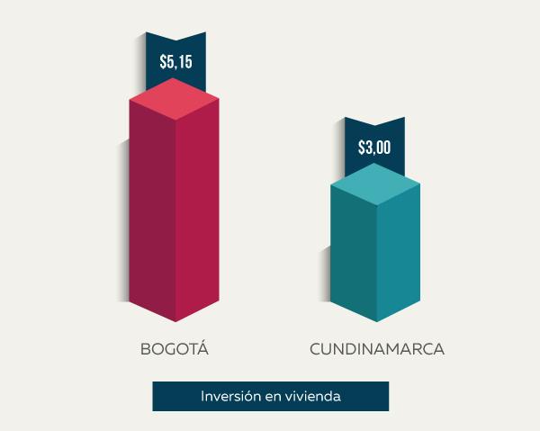 inversión-en-vivienda.jpg