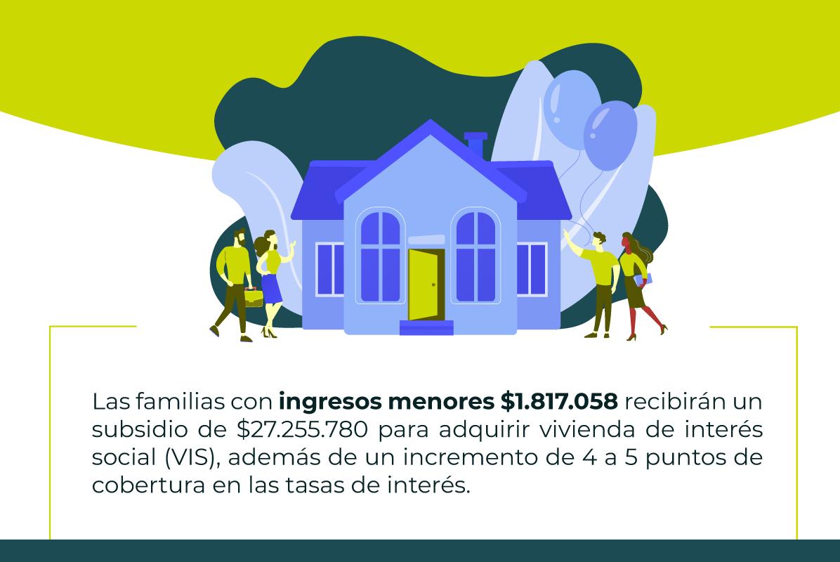 nuevos montos subsidios de vivienda_2021