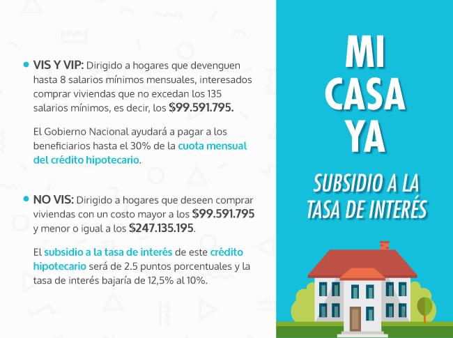 mi-casa-ya-subsidio-a-la-tasa-de-interés-2017.jpg