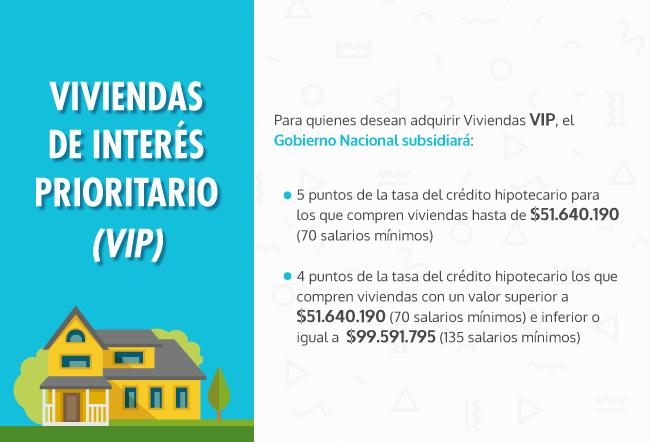 subsidios-de-vivienda-interés-prioritario.jpg