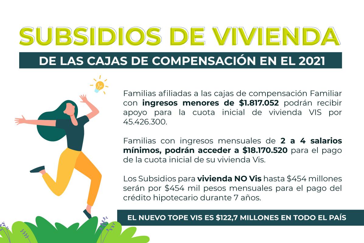 valores subsidios de vivienda 2021